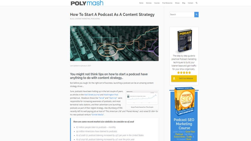 Podcasts as Content Strategies